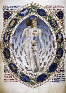 Les très riches heures du Duc de Berry: Astrological Man