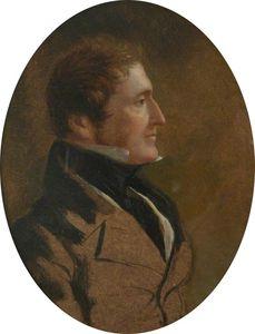 Sir John Campbell
